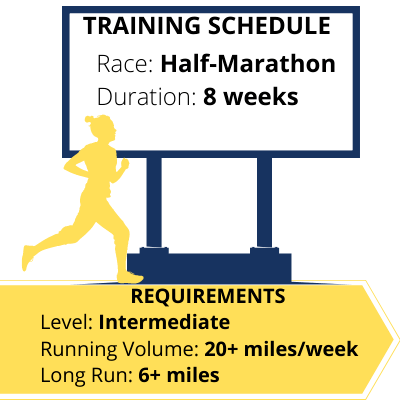 Half Marathon Training Schedule - 8 weeks - Intermediate - Transparent