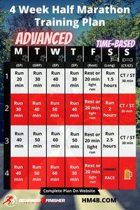 4 Week Half Marathon Training Schedule - Advanced - Time Based