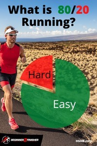 What is the 80-20 rule in running - pin
